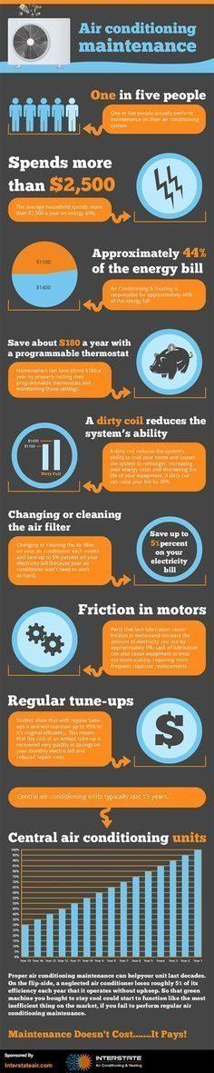 AC Maintenance Tips!
