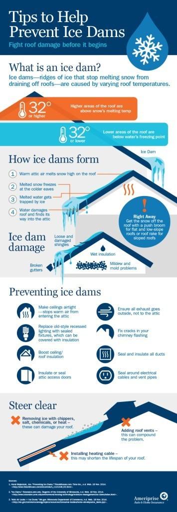 How Do I Prevent Ice Dams